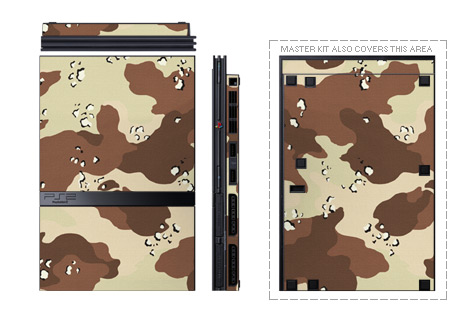 Old PS2 Skin design of Military camouflage, Brown, Pattern, Design, Camouflage, Textile, Beige, Illustration, Uniform, Metal with gray, red, black, green colors